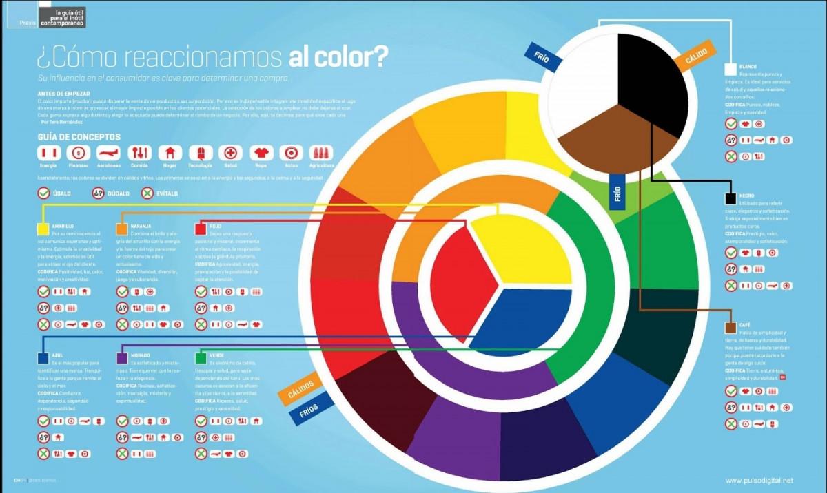 default Psicología del color: significado y curiosidades de los colores