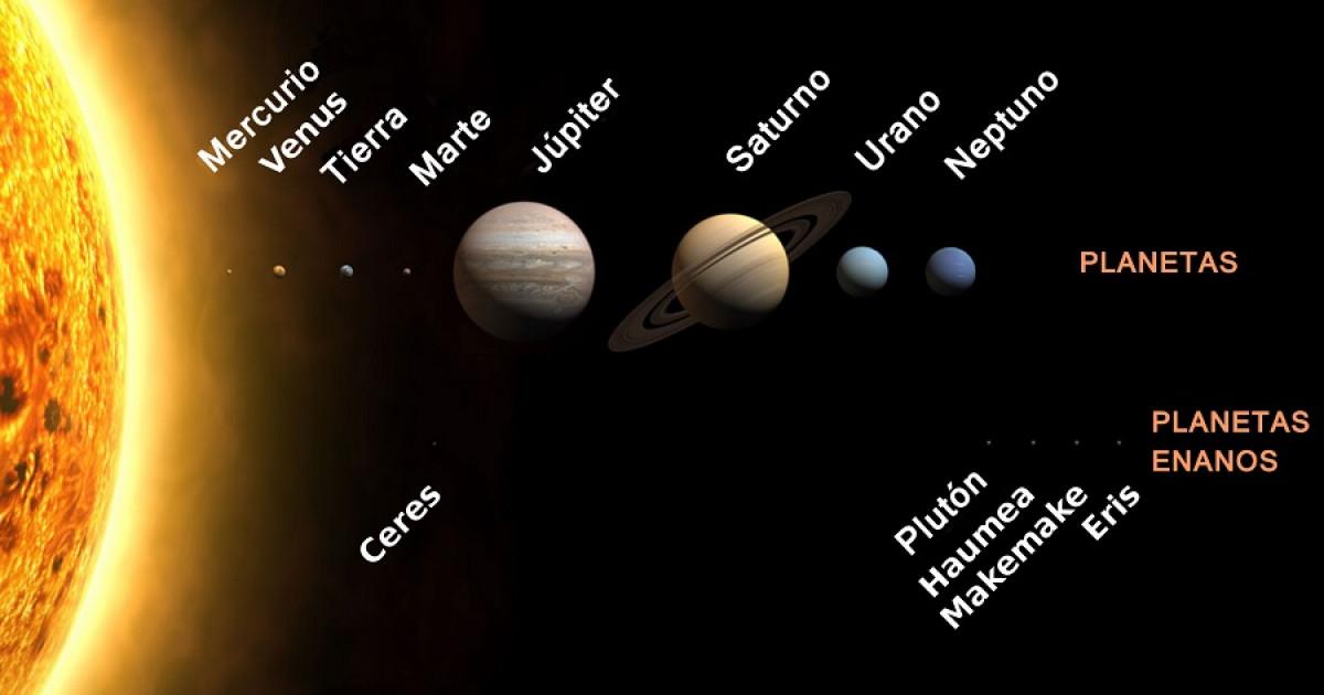 Los 8 Planetas Del Sistema Solar Ordenados Y Con Sus Características