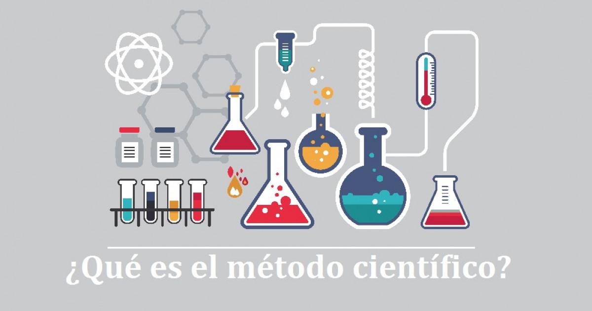 ¿Qué Es El Método Científico Y Cómo Funciona?