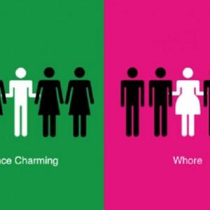 15 prejuicios de género en los pictogramas de Yang Liu