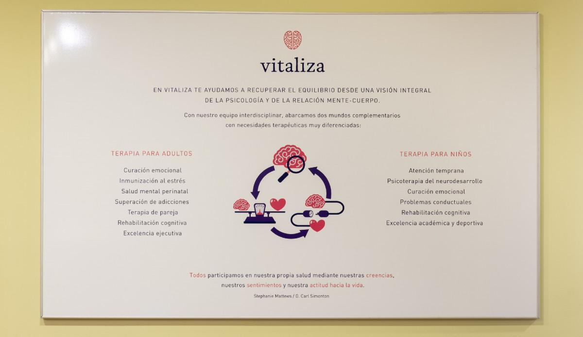Servicios de Vitaliza