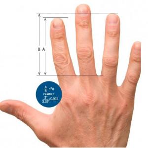 La longitud de los dedos indicaría el riesgo de sufrir esquizofrenia