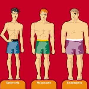 Los 7 tipos de cuerpo (o somatotipos): ¿cuáles son?