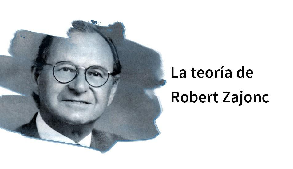 La teoría de la Primacía Afectiva de Robert Zajonc
